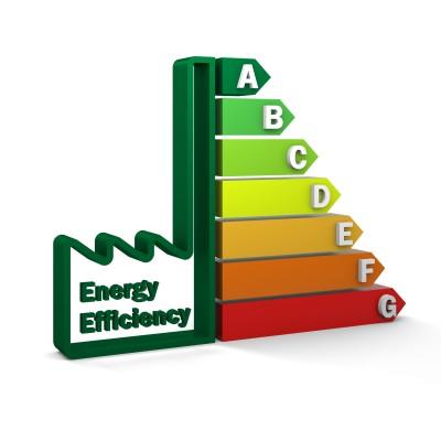 123RF-Efici energ Industria